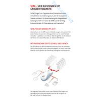 SEPA-Lastschrift leicht gemacht – mit OMS-Printmachine